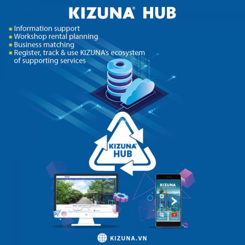お知らせ  オンライン接続センターKIZUNA®ハブのソフトローンチングについて (2019年9月19日)