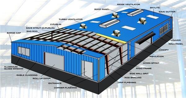 ロンアン省 食品加工 レンタル工場の設計基準
