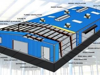 食品生産における小規模工場の設計基準