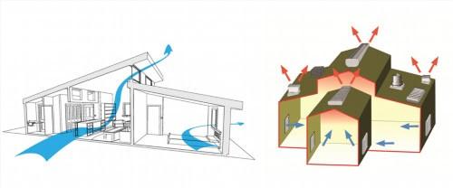 Hệ thống thông gió tự nhiên nhà xưởng