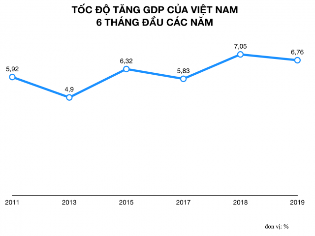 Cuộc chiến thương mại Mỹ - Trung: Cơ hội cho nền kinh tế Việt Nam
