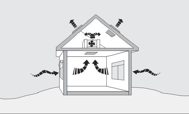 4 Giải pháp thiết kế hệ thống thông gió tự nhiên nhà xưởng