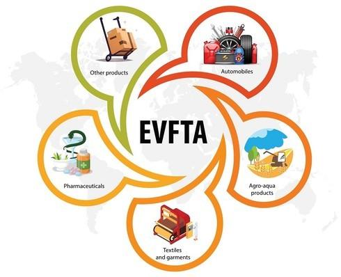 Hiệp định thương mại EVFTA